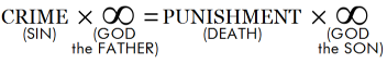 [CRIME (SIN)] x [∞ (GOD THE FATHER)] = [PUNISHMENT (DEATH)] x [∞ (GOD THE SON)]